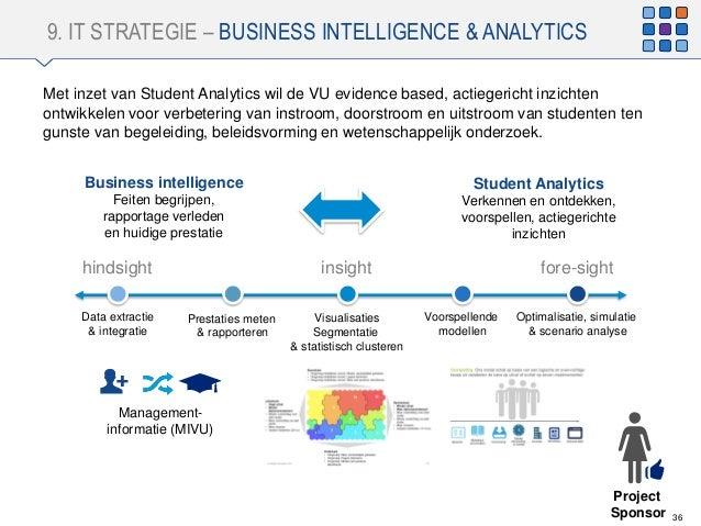 9. IT STRATEGIE – BUSINESS INTELLIGENCE & ANALYTICS 36 Student Analytics Verkennen en ontdekken, voorspellen, actiegericht...