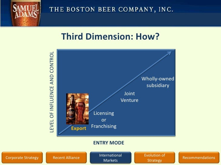 boston beer company stakeholders analysis Boston beer co inc case solution,boston beer co inc case analysis, boston beer co inc case study solution, the boston beer company: boston beer company (bbc) is one of the leading beermanufacturing company in the craft beer segment in the united states.