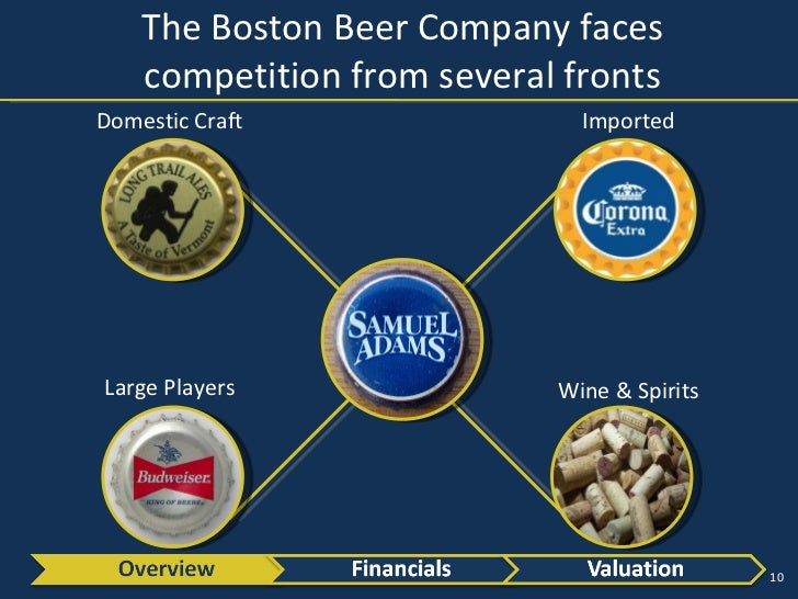 boston beer case The boston beer company better organizes research data and increases efficiency of its market research function with marketsight.