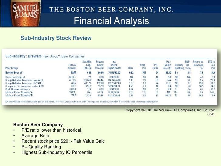 Profit Margin On Craft Beer