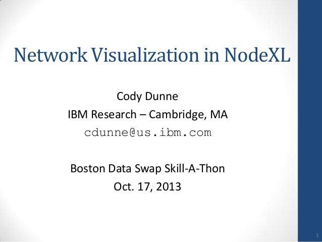 Network Visualization in NodeXL Cody Dunne IBM Research – Cambridge, MA cdunne@us.ibm.com Boston Data Swap Skill-A-Thon Oc...