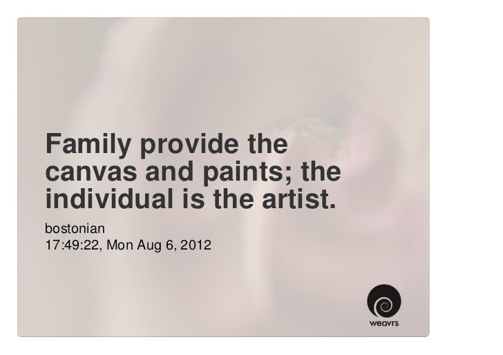 Family provide thecanvas and paints; theindividual is the artist.bostonian17:49:22, Mon Aug 6, 2012