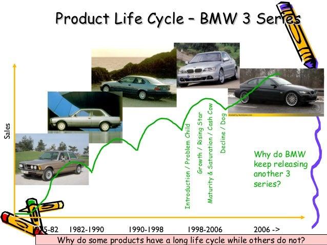 bmw films case study analysis