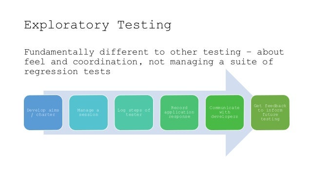 Exploratory Testing Fundamentally different to other testing – about feel and coordination, not managing a suite of regres...