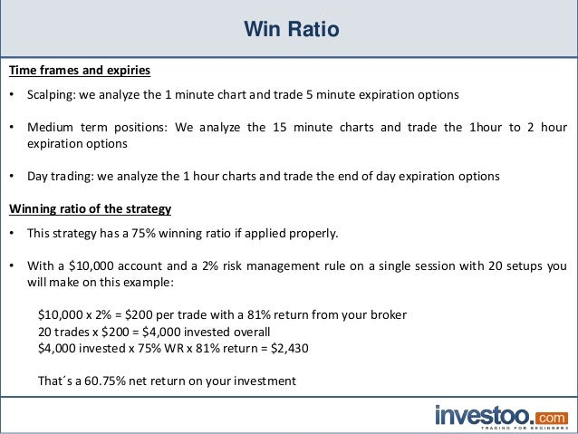 Cash management and binary options trading keys to managing your bankroll