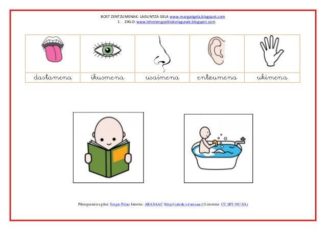 BOST ZENTZUMENAK: LAGUNTZA GELA www.margarigela,blogspot.com                                 1. ZIKLO: www.lehenengoziklok...