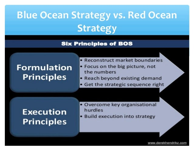 blue ocean strategy versus brainstorming Blue ocean strategy challenges everything you thought you knew about strategic success and provides a systematic approach to making the competition irrelevant.