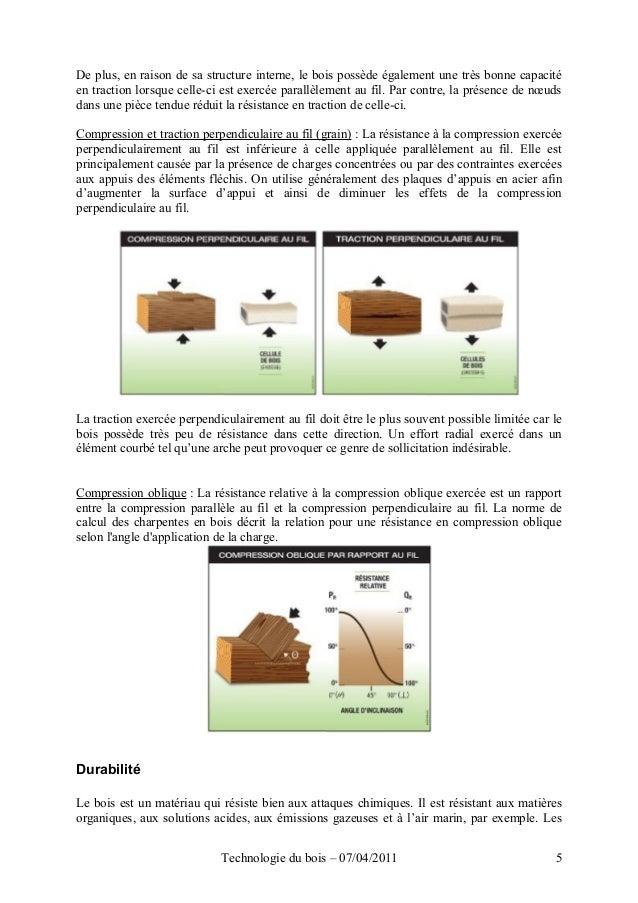 Plaque Bois Compress. Best Sautoir Arcachon Perles En Bois Et ...