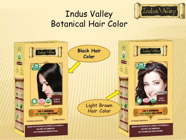 Why Botanical Hair Color is Anti-Allergic And Safe?