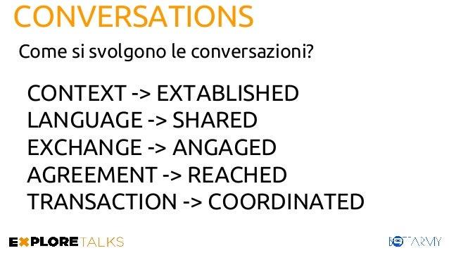 Un Chat Bot è un tool conversazionale in grado di dialogare con l'utente di una piattaforma di messaggistica come Facebook...