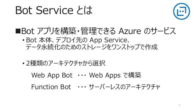 Bot Service とは Bot アプリを構築・管理できる Azure のサービス • Bot 本体、デプロイ先の App Service、 データ永続化のためのストレージをワンストップで作成 • 2種類のアーキテクチャから選択 5 We...