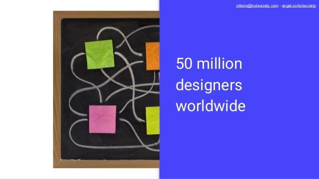 50 million designers worldwide vittorio@botsociety.com - angel.co/botsociety