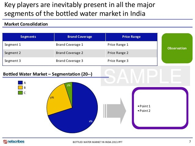 market segmentation of lic of india Rncoss report, indian insurance industry: new avenues for growth 2012, finds that the market share of the state behemoth, lic, has clocked 2187% growth in business.