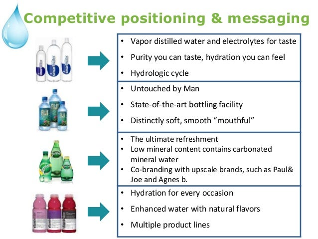 Positioning of bottled water