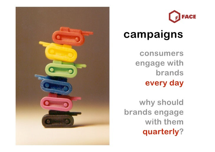 campaigns    consumers   engage with       brands     every day     why should brands engage      with them     quarterly?