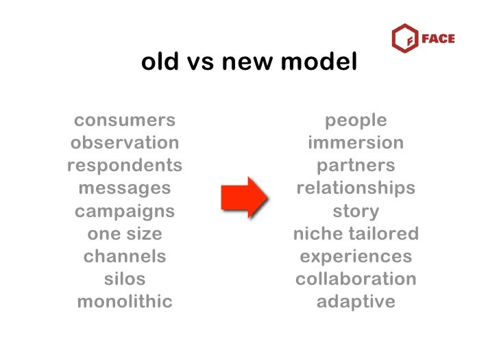 old vs new model   consumers            people observation         immersion respondents          partners  messages      ...