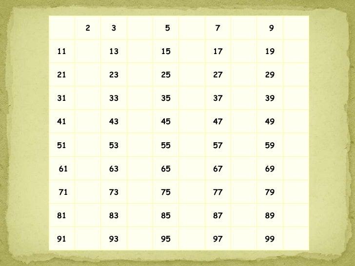 buy popular 155df a6a95 Eratostene: uno scienziato di epoca alessandrina