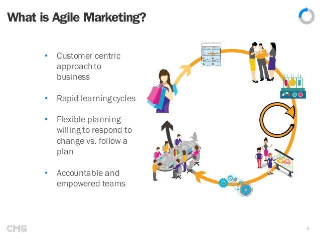 Driving Market Impact by Operationalizing Agile Marketing