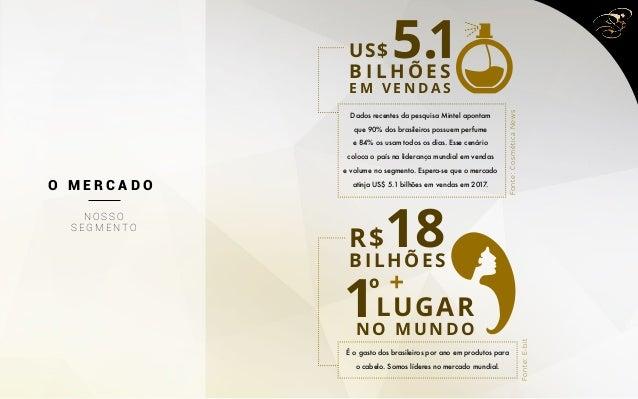 Plano de Marketing Boulevard Monde Slide 3