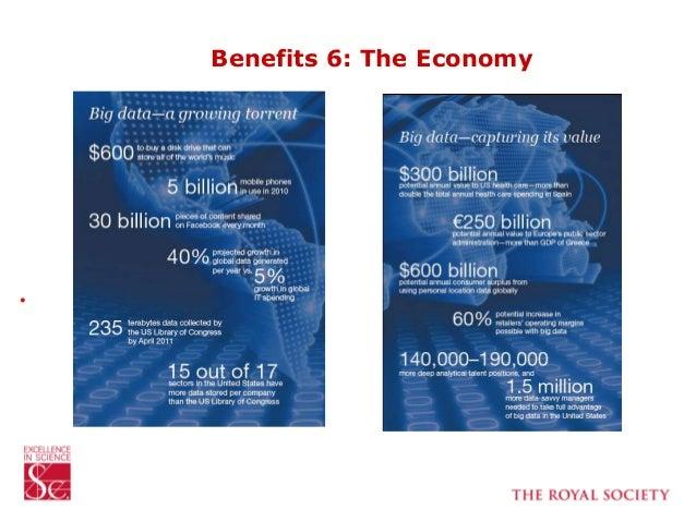 • Benefits 6: The Economy