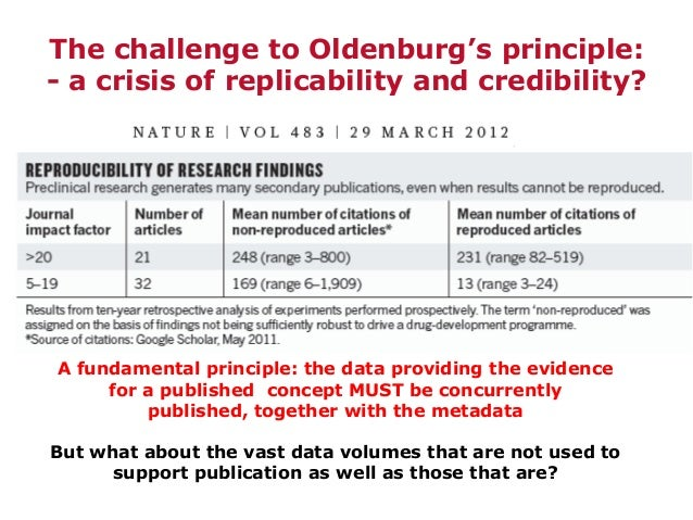 The challenge to Oldenburg's principle: - a crisis of replicability and credibility? A fundamental principle: the data pro...