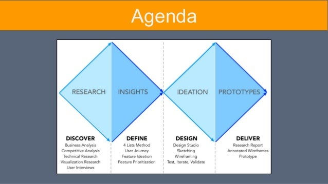 BounceX Client Presentation Slide 2