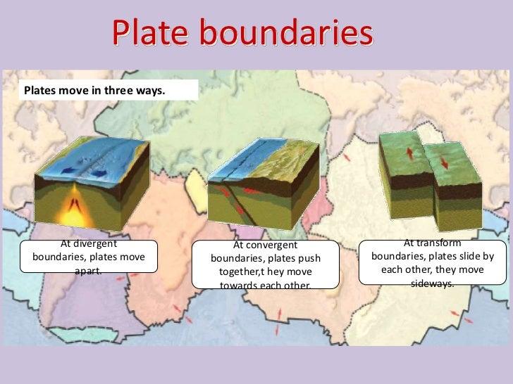 Plate boundariesPlates move in three ways.      At divergent               At convergent               At transform bounda...