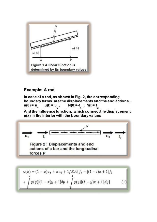 Boundary element formulation