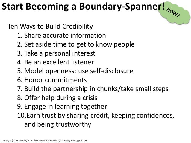 Linden, R. (2010). Leading across boundaries. San Francisco, CA: Jossey Bass. , pp. 60-70 Start Becoming a Boundary-Spanne...
