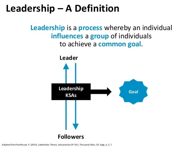 Leadership – A Definition Leadership is a process whereby an individual influences a group of individuals to achieve a com...