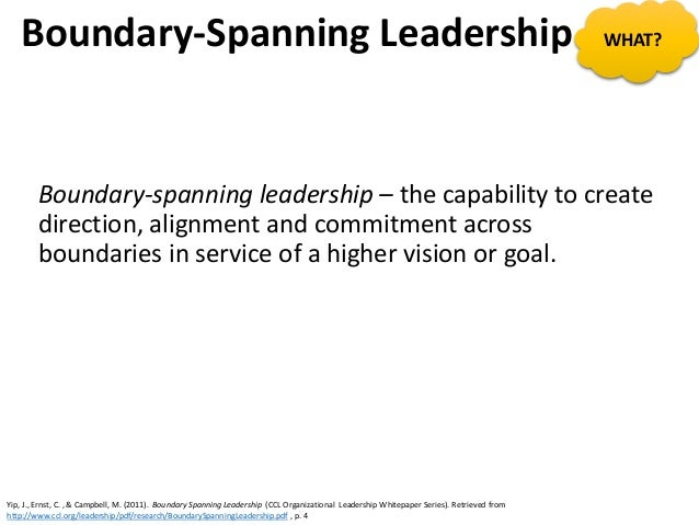 Boundary-Spanning Leadership Boundary-spanning leadership – the capability to create direction, alignment and commitment a...