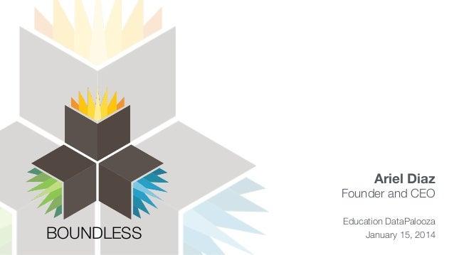 Ariel Diaz  Founder and CEO   BOUNDLESS   Education DataPalooza  January 15, 2014