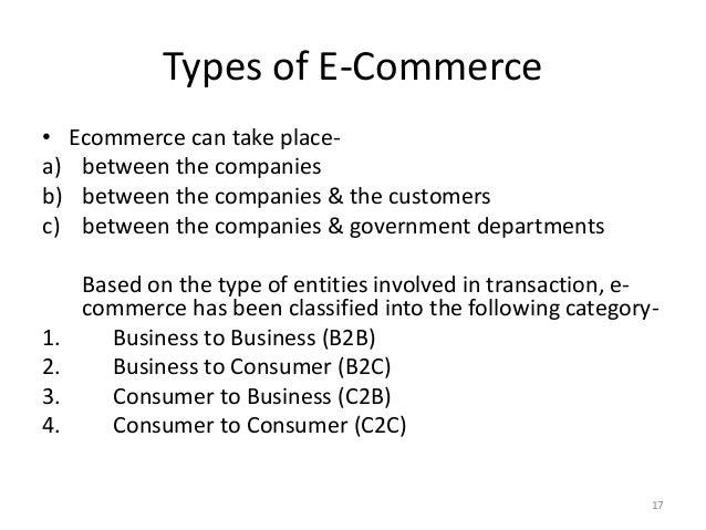 contemporary business environment