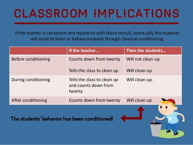 implications of classical conditioning in the classroom