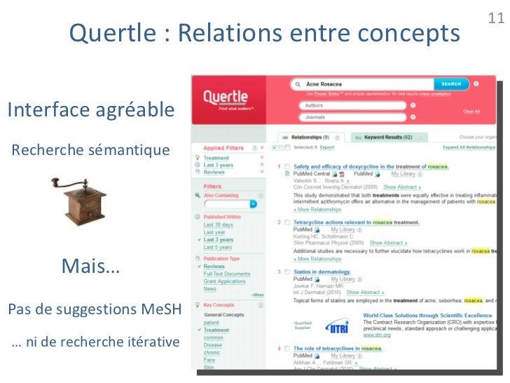 11         Quertle : Relations entre conceptsInterface agréableRecherche sémantique       Mais…Pas de suggestions MeSH… ni...