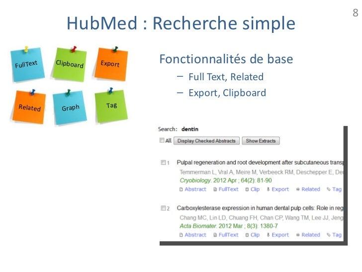 8              HubMed : Recherche simpleFullText           Clipboard   Export   Fonctionnalités de base                   ...