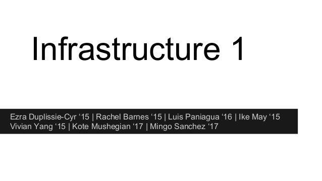 Infrastructure 1  Ezra Duplissie-Cyr '15 | Rachel Barnes '15 | Luis Paniagua '16 | Ike May '15  Vivian Yang '15 | Kote Mus...