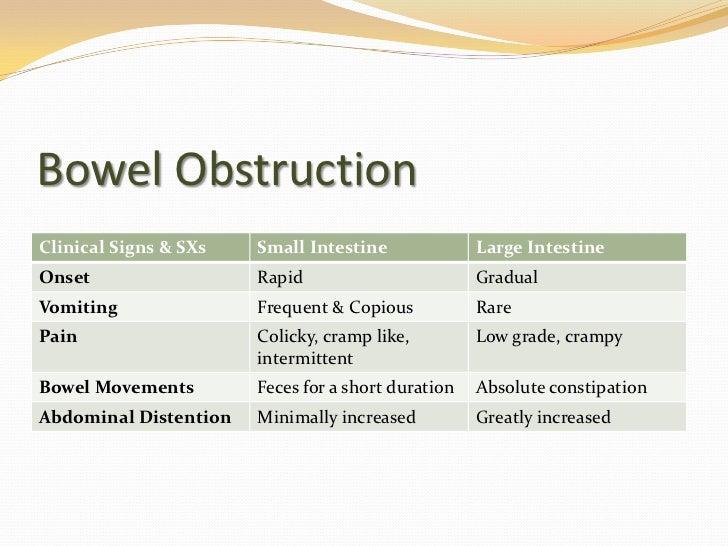 Bowel obstruction colorectal ca