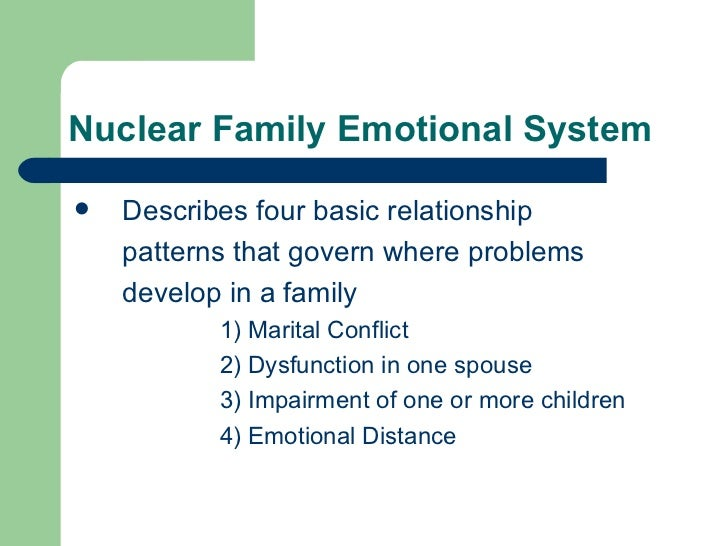 family patterns of relationship in normative and dysfunctional families