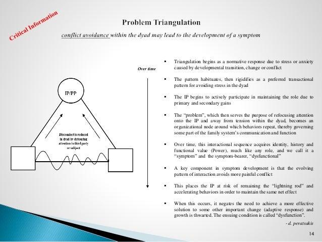bowen theory triangles