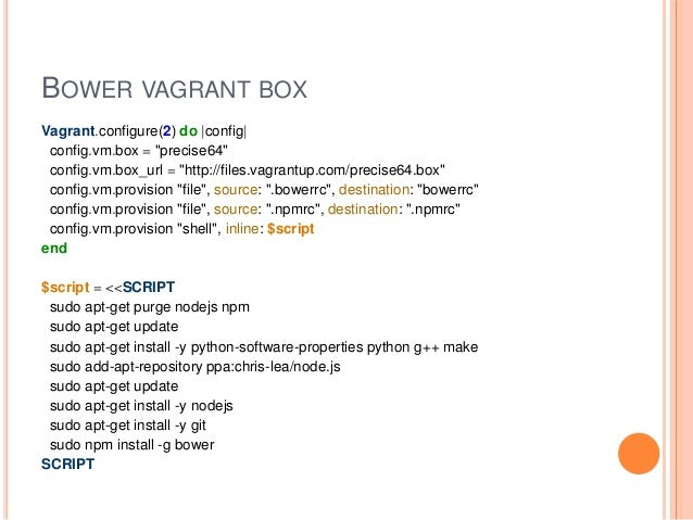 Bower - A package manager for the web