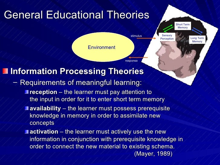 theories of education Learning theory and research have long been the province of education and psychology, but what is now known about how people learn comes from research in many different disciplines this chapter of the teaching guide introduces three central learning theories, as well as relevant research from the.