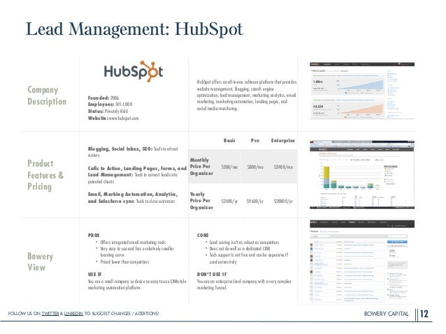 BOWERY CAPITAL Lead Management: HubSpot 12 Company Description ! ! ! ! Founded: 2006 Employees: 501-1,000 Status: Privatel...