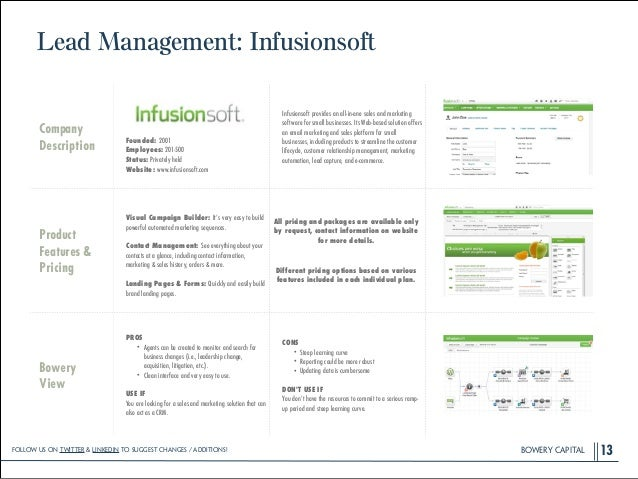 BOWERY CAPITALBOWERY CAPITALBOWERY CAPITAL Lead Management: Infusionsoft 13 Company Description ! ! ! ! Founded: 2001 Empl...