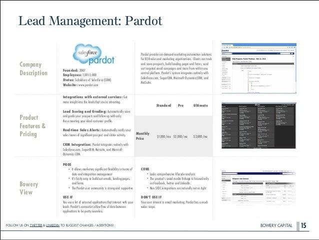 BOWERY CAPITALBOWERY CAPITALBOWERY CAPITAL Lead Management: Pardot 15 Company Description ! ! ! ! Founded: 2007 Employees:...