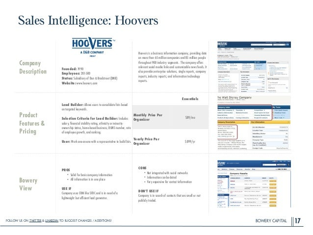 BOWERY CAPITAL Sales Intelligence: Hoovers 17 Company Description ! ! ! ! Founded: 1990 Employees: 201-500 Status: Subsidi...