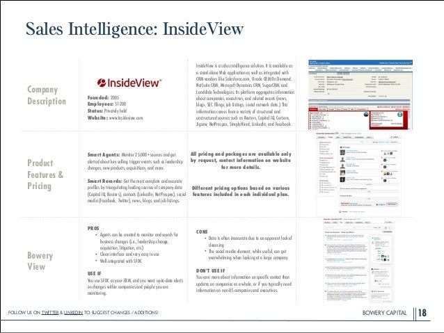 BOWERY CAPITALBOWERY CAPITALBOWERY CAPITAL Sales Intelligence: InsideView 18 Company Description ! ! ! ! Founded: 2005 Emp...