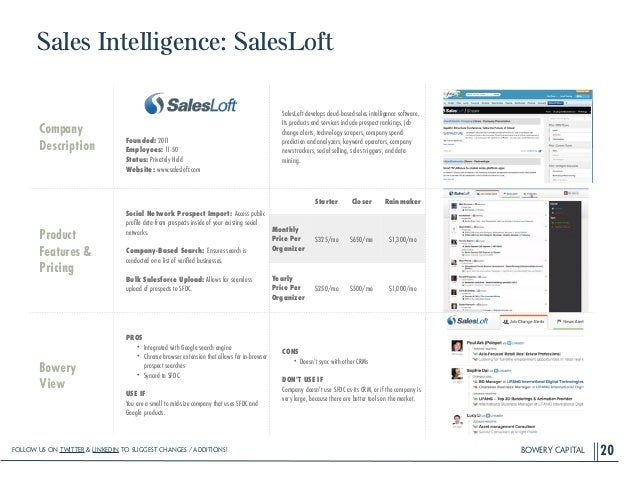 BOWERY CAPITAL Sales Intelligence: SalesLoft 20 Company Description ! ! ! ! Founded: 2011 Employees: 11-50 Status: Private...