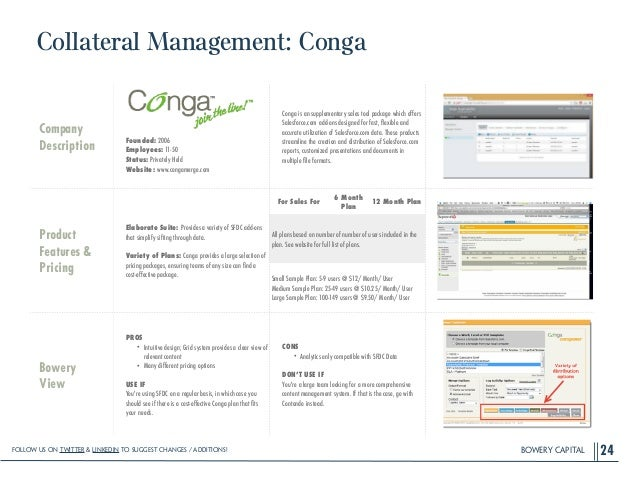 BOWERY CAPITAL Collateral Management: Conga 24 Company Description ! ! ! ! Founded: 2006 Employees: 11-50 Status: Privatel...