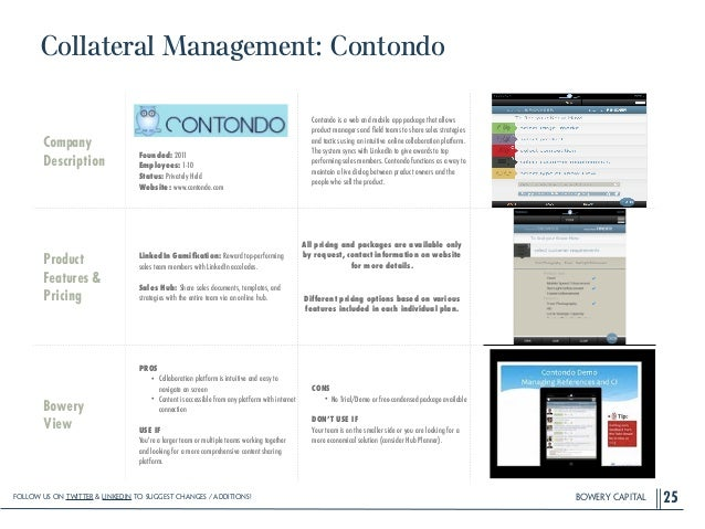 BOWERY CAPITAL Collateral Management: Contondo 25 Company Description ! ! ! ! Founded: 2011 Employees: 1-10 Status: Privat...